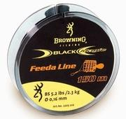 Browning Feeda Line